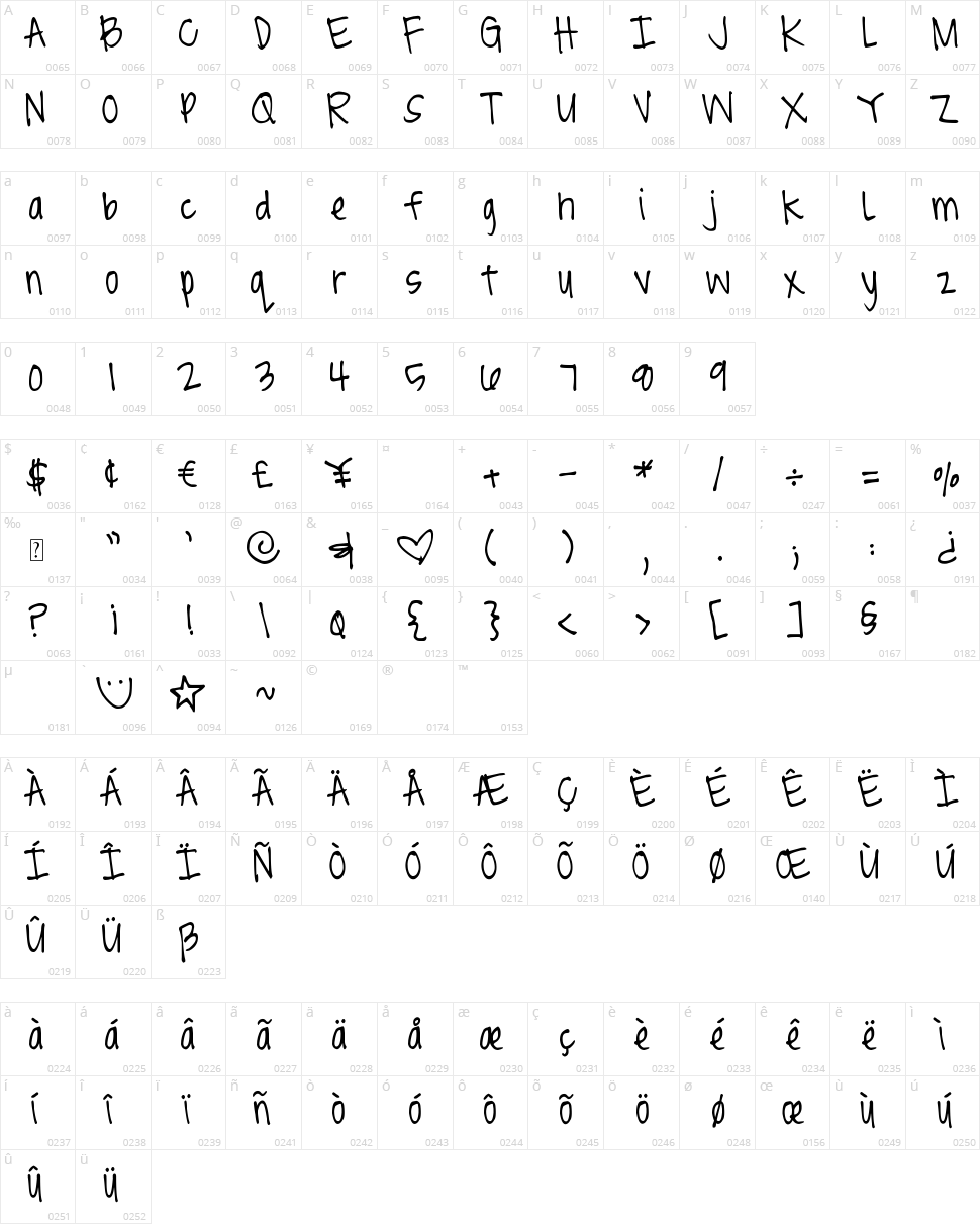 DJB Brit's Thin Pen Character Map