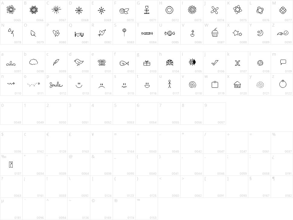 DJB Doodled Bits Character Map