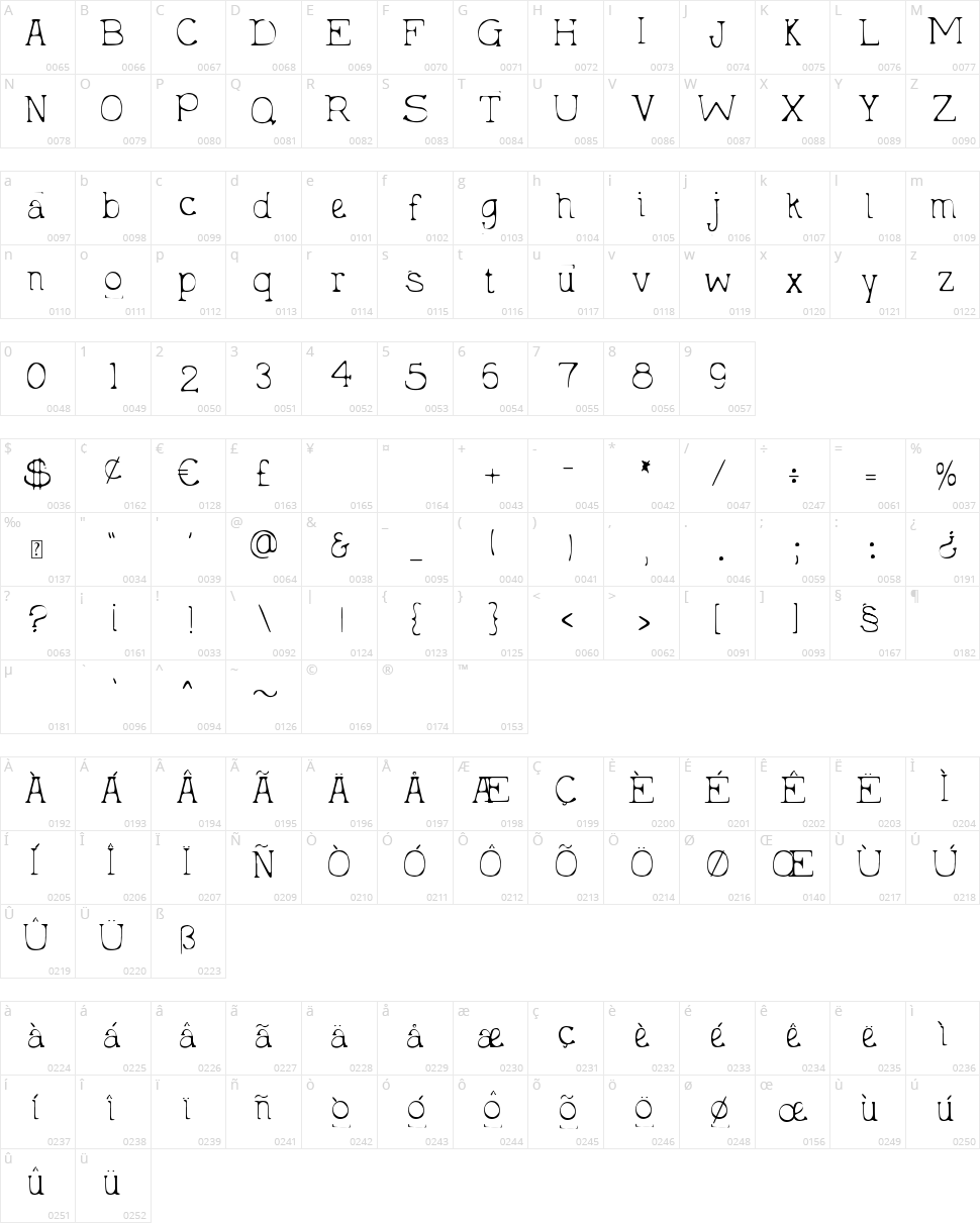 DJB Holly Typed 2 Much Character Map