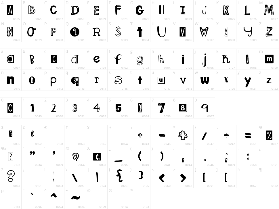 DJB Ransom Note Character Map