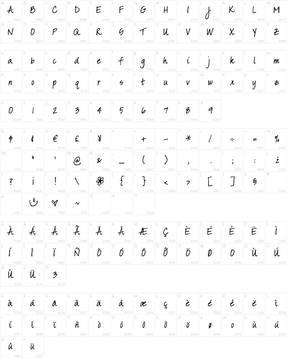 DJB Sarah Prints Character Map