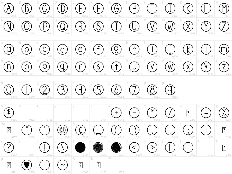 DJB Standardized Test Character Map