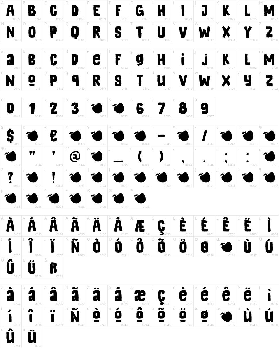 DK Appelstroop Character Map