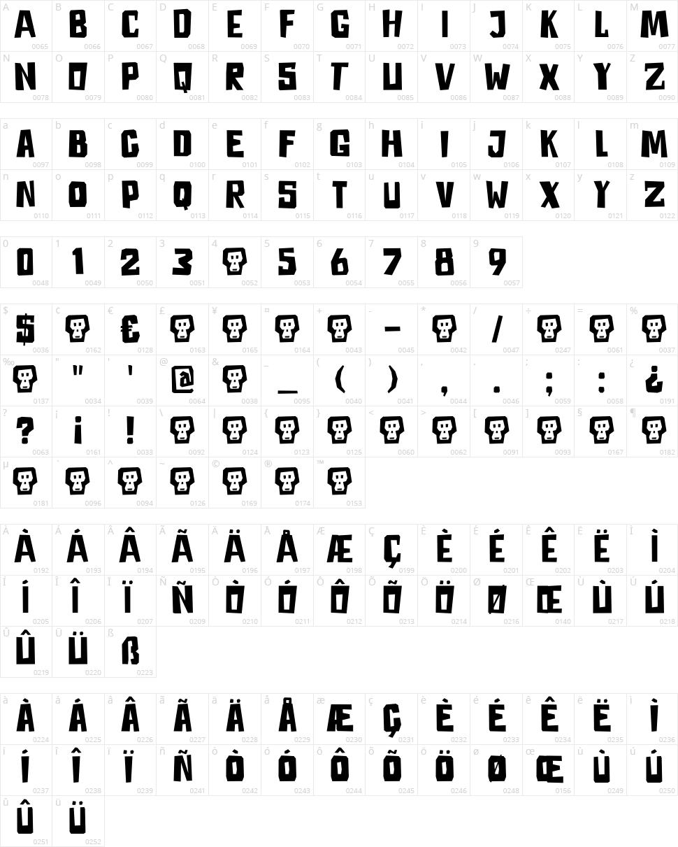 DK Astromonkey Character Map