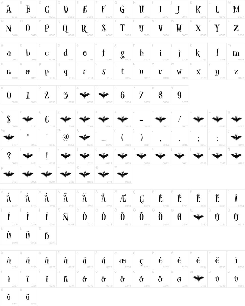 DK Carpe Noctem Character Map