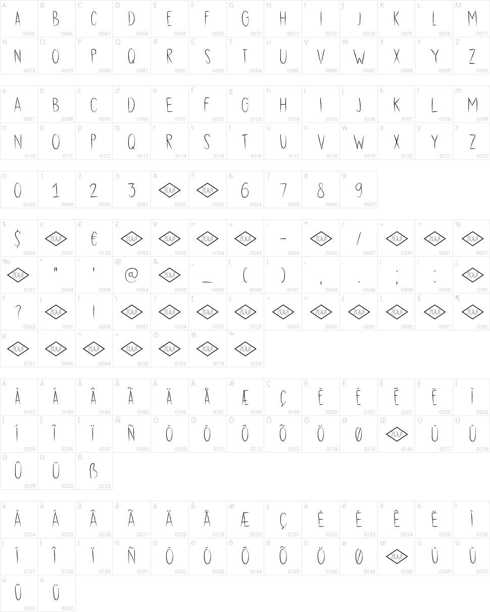 DK Dubbel Zout Character Map