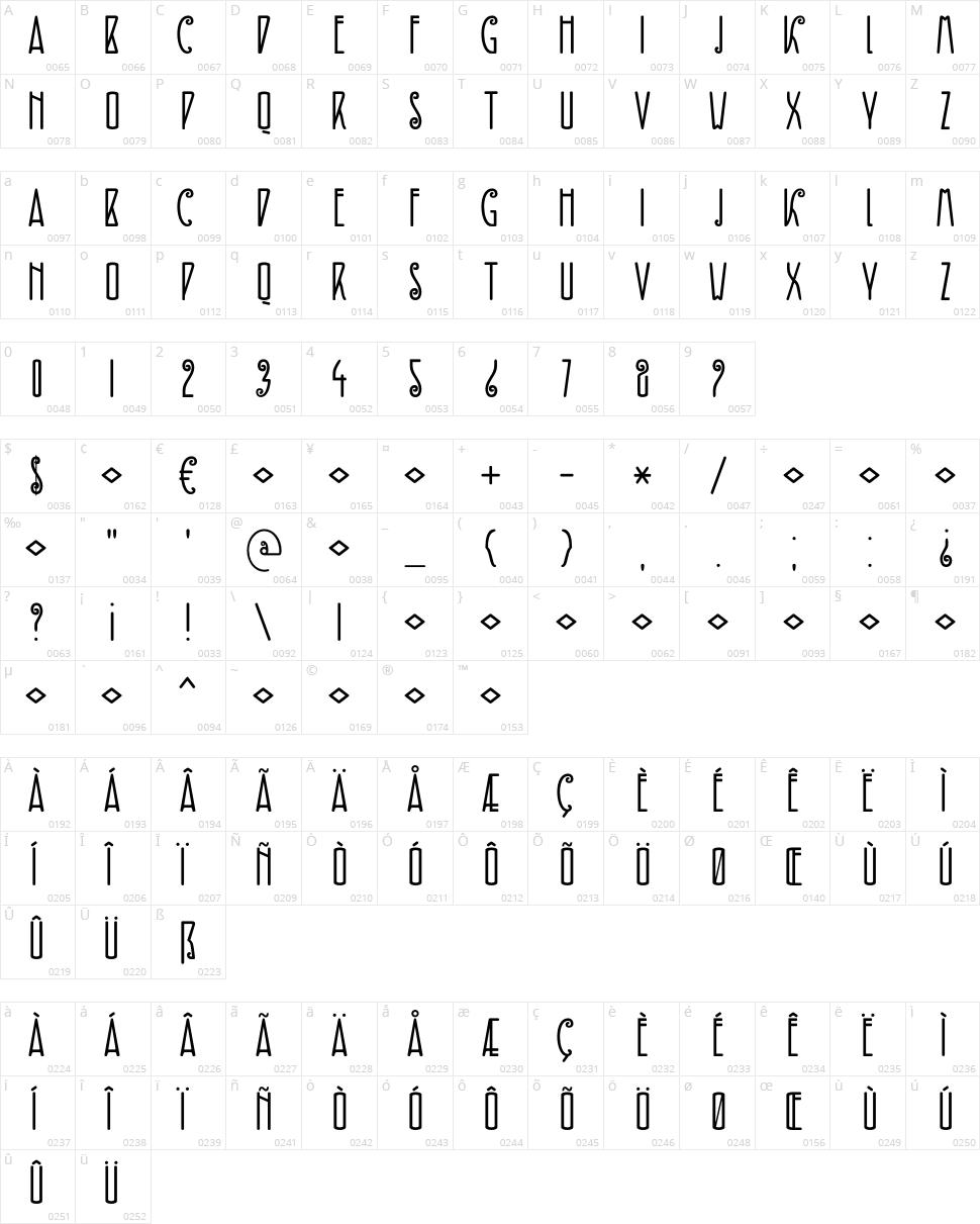 DK Fiebiger Zwei Character Map