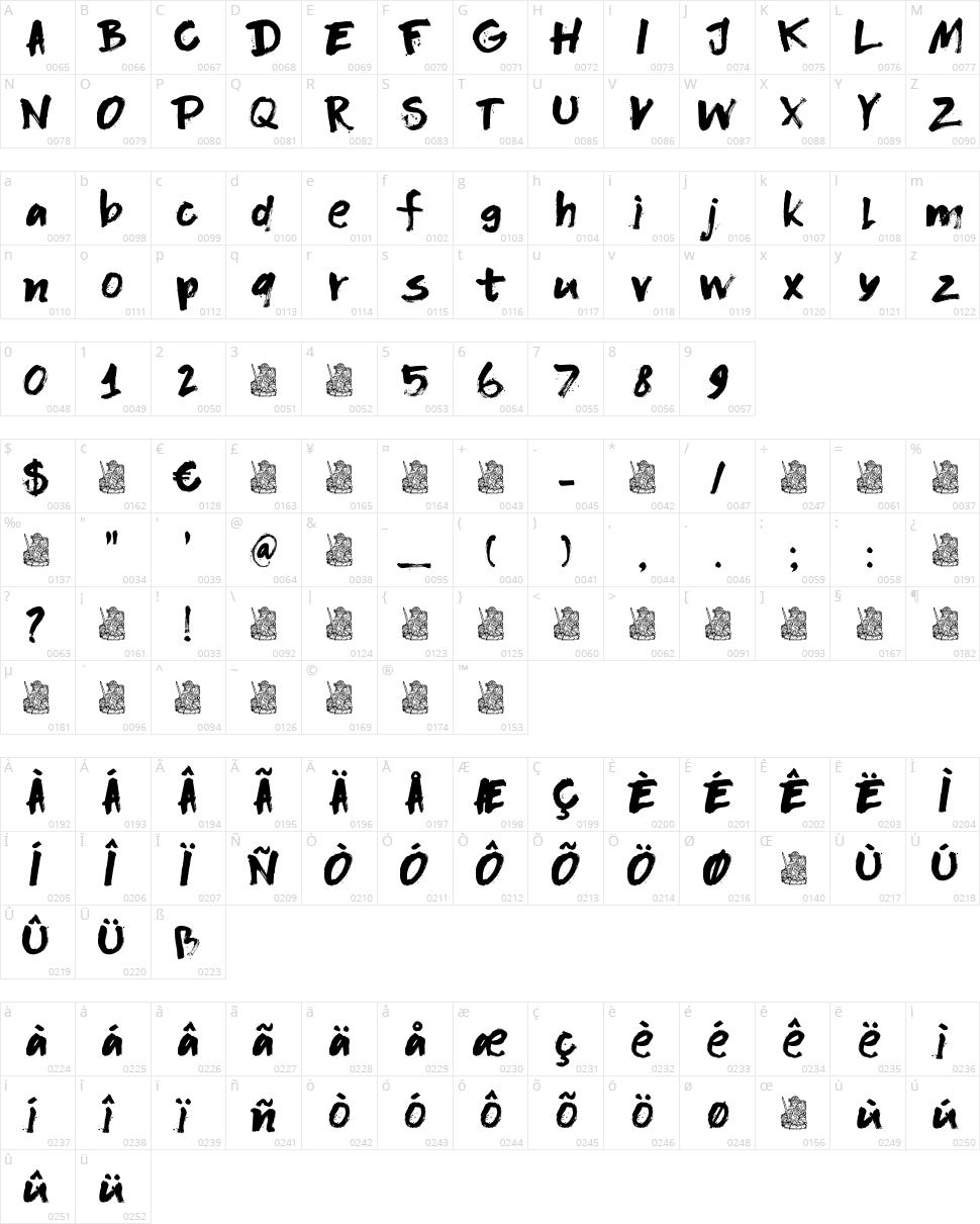 DK Flagellum Dei Character Map