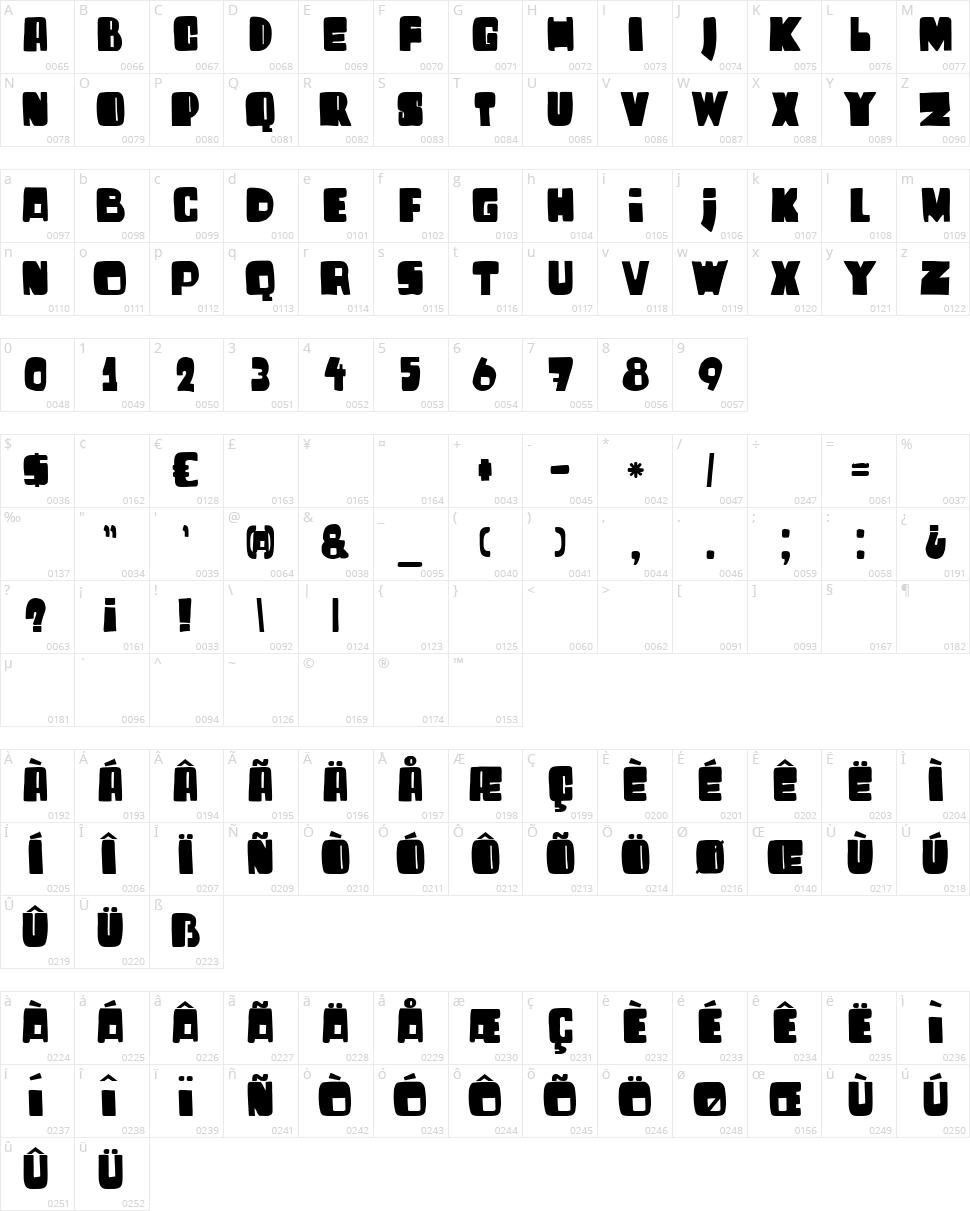 DK Harrumph Character Map