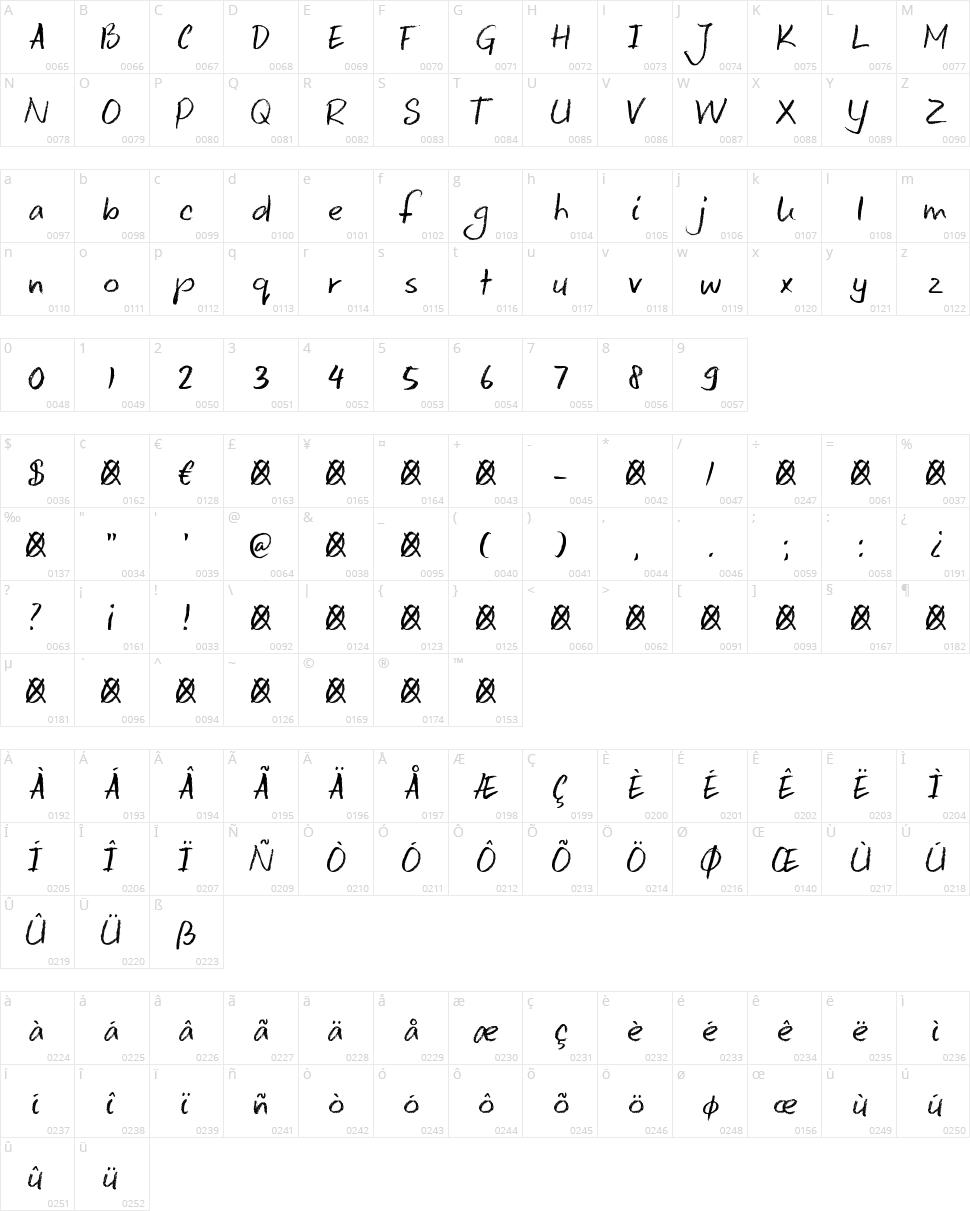 DK Keswick Character Map
