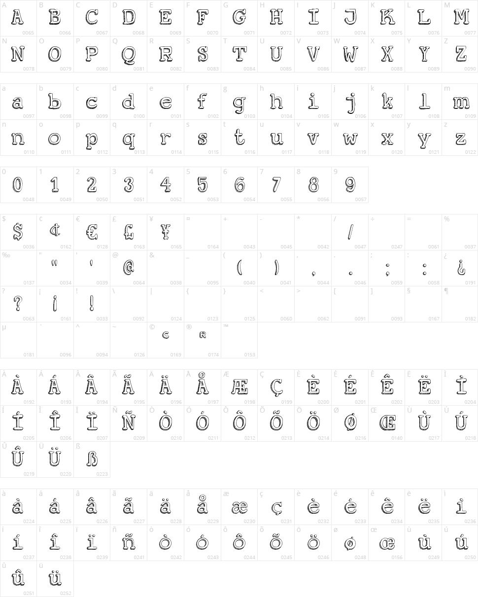 DK Koerier Character Map
