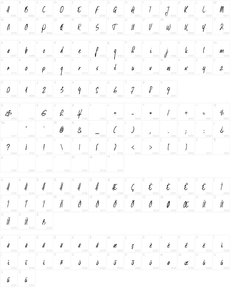 DK Kusukusu Character Map