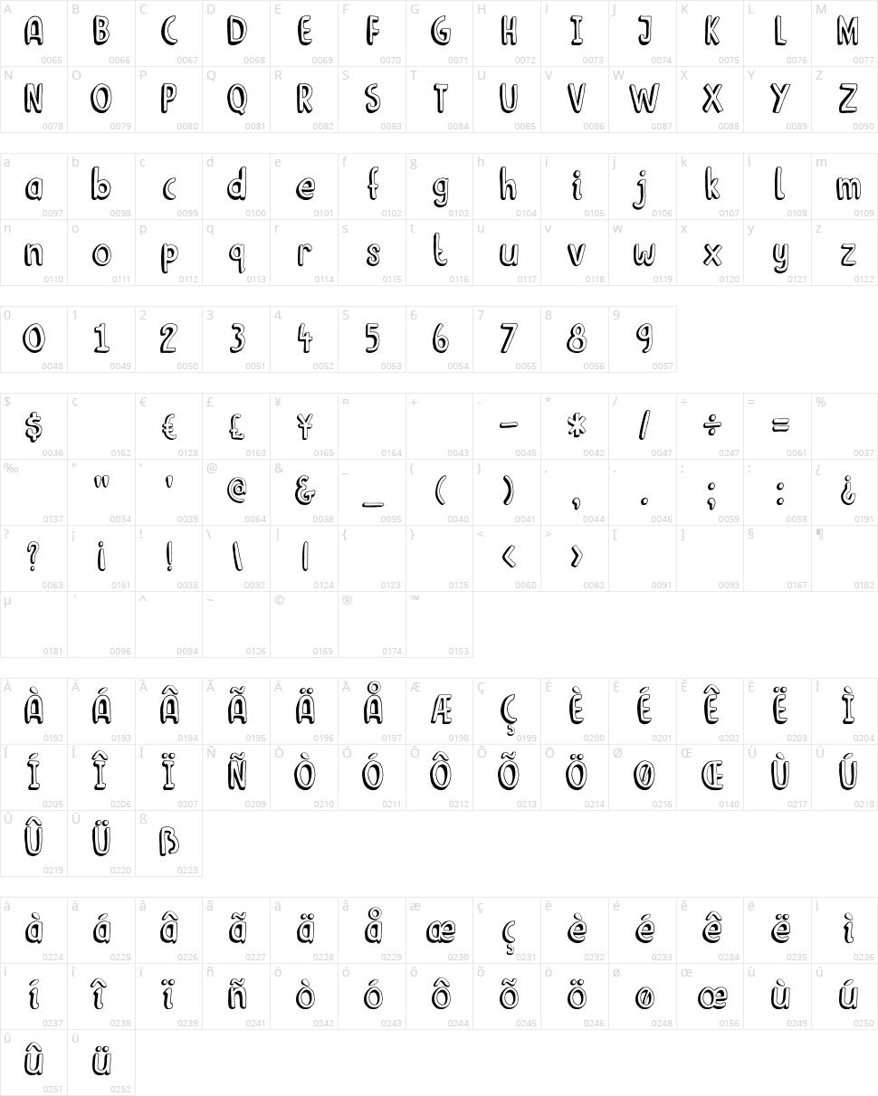 DK Limoen Character Map