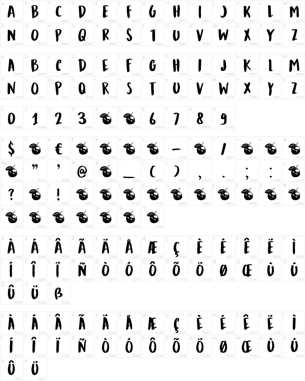 DK Mandarin Whispers Character Map