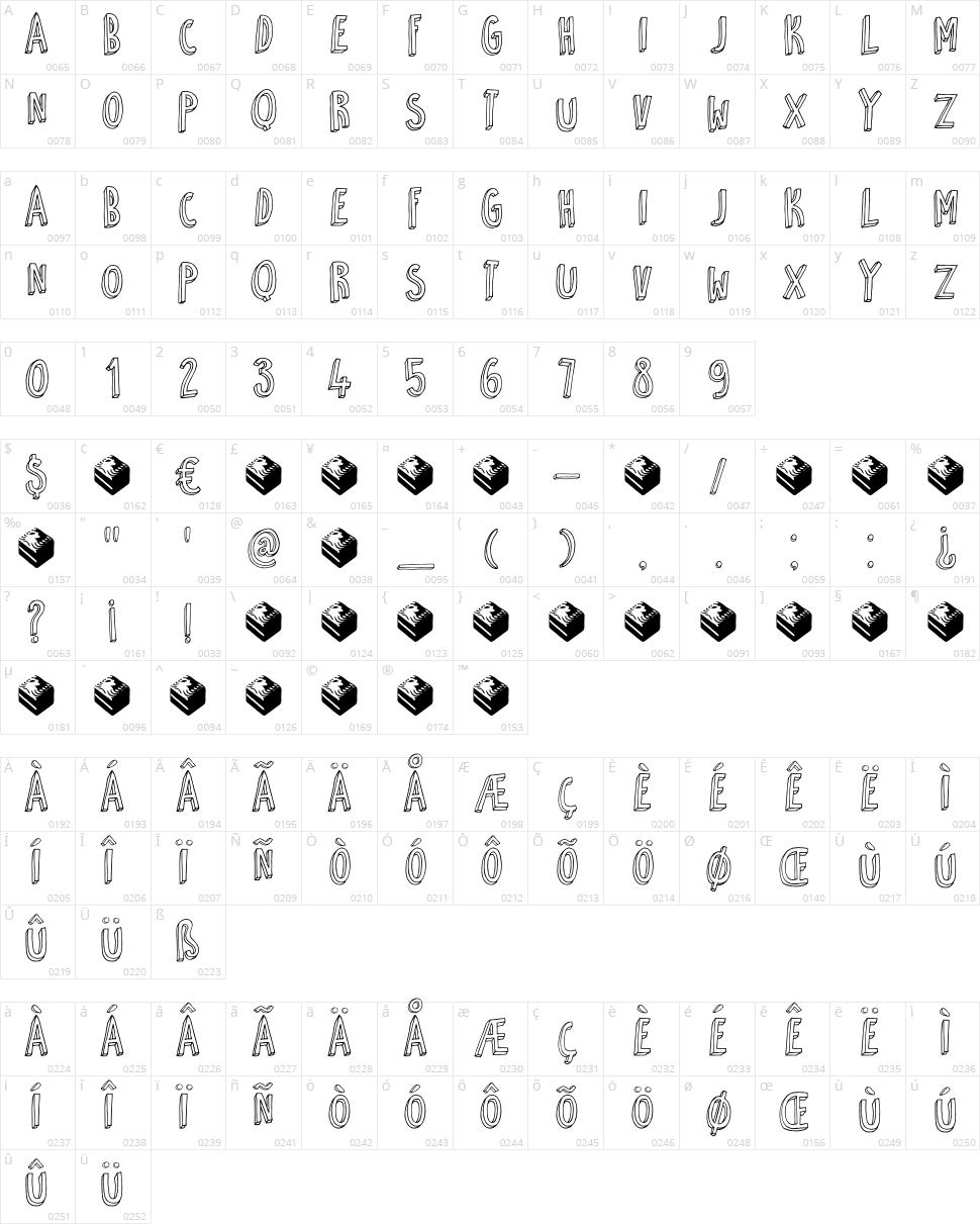 DK Petit Four Character Map