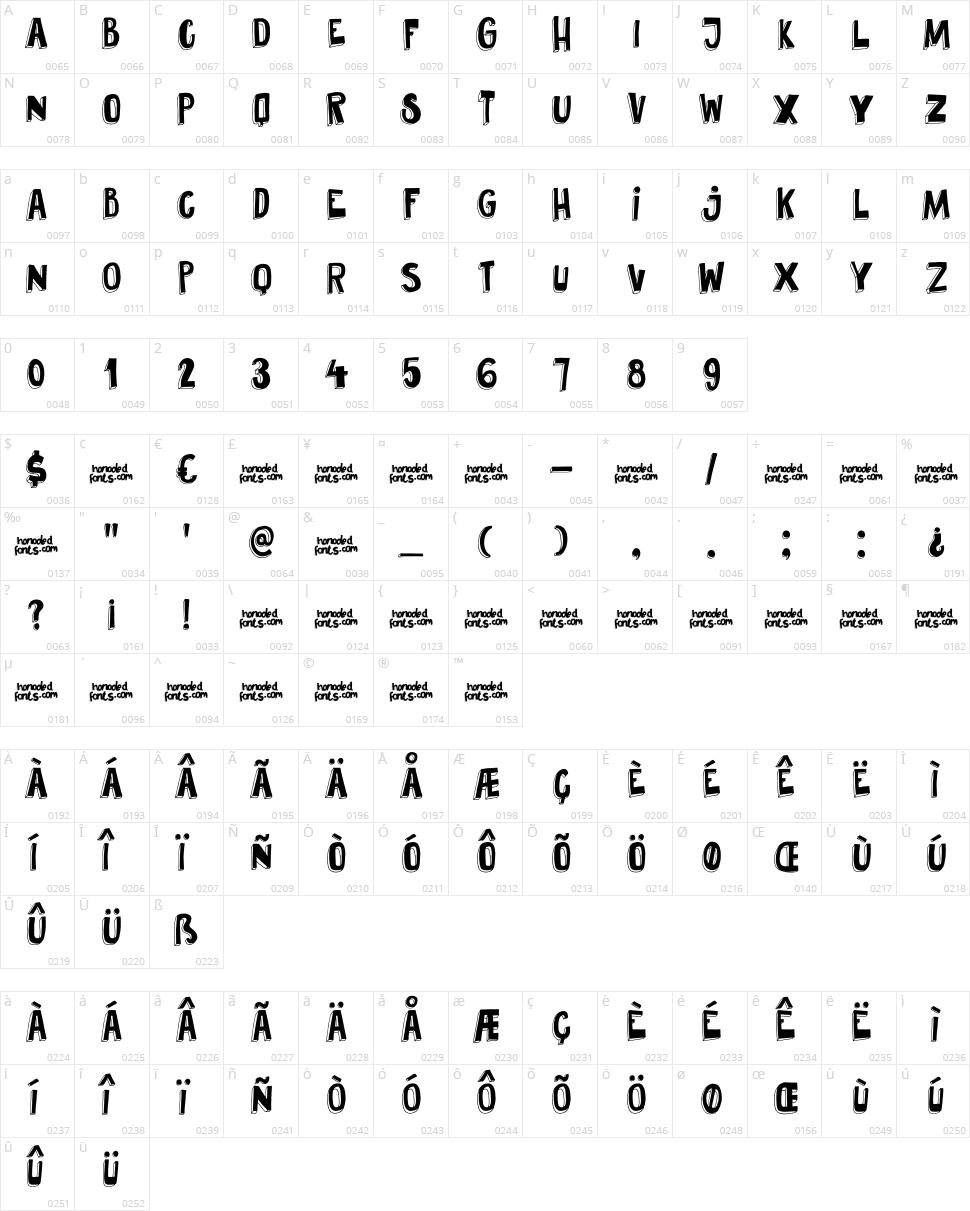 DK Pundak Character Map