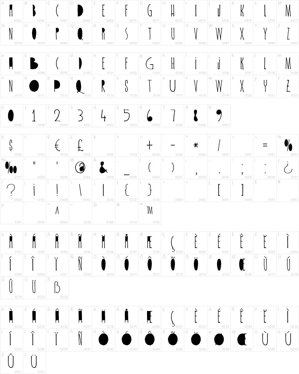 DK Spiderlegs Character Map
