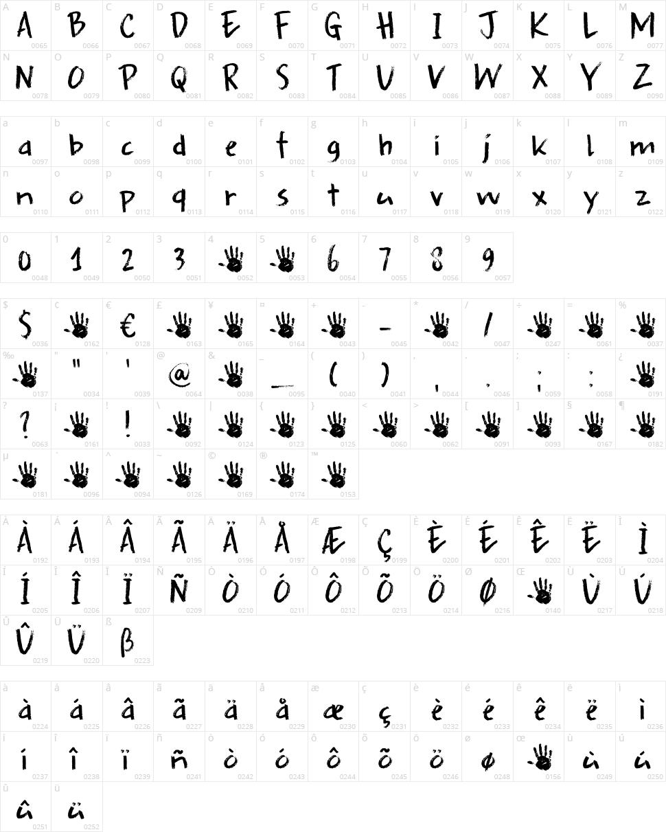 DK Splinterhand Character Map