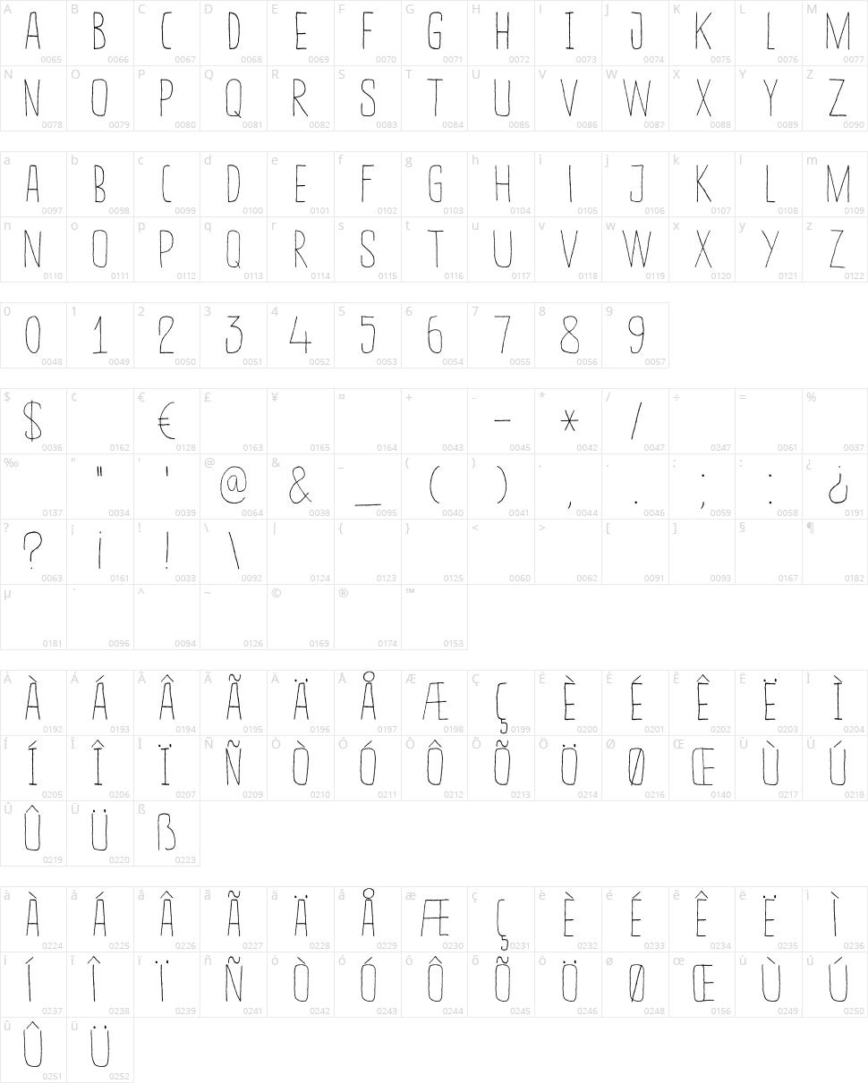 DK Suco De Laranja Character Map