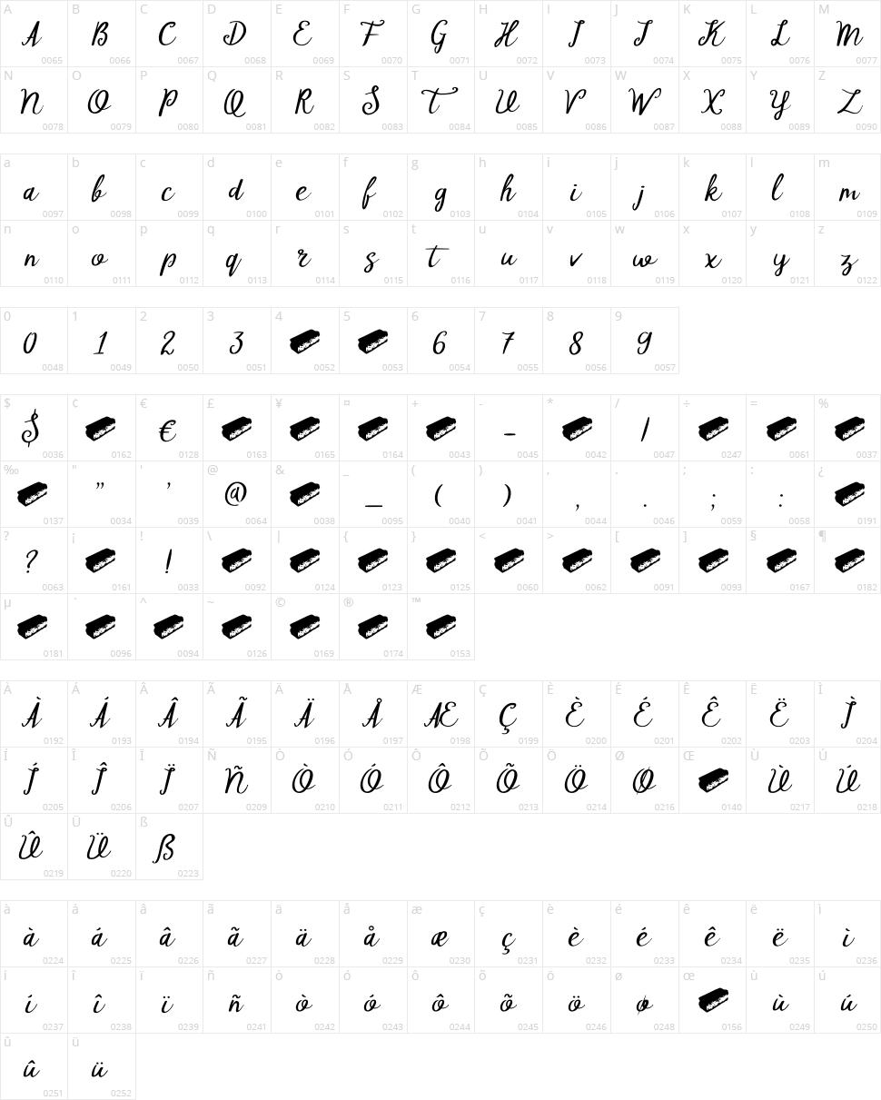 DK Tompouce Character Map