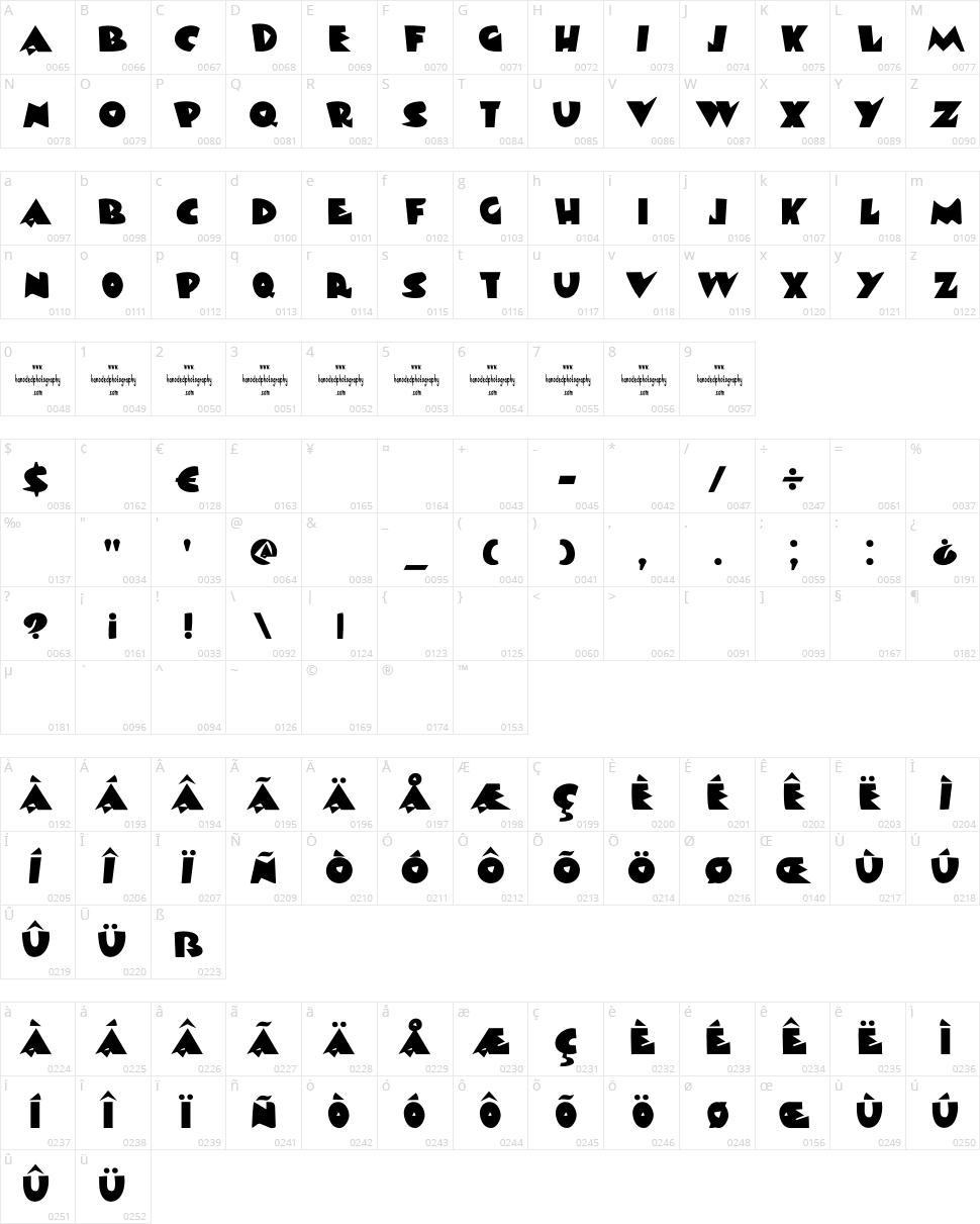 DK Viareggio Character Map