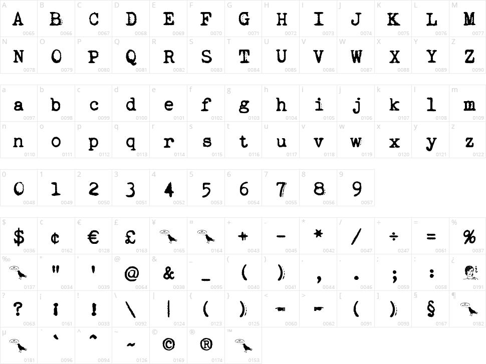 Dogtown Typewriter Character Map