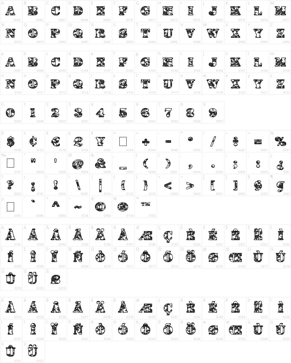 Dolen Taith Character Map