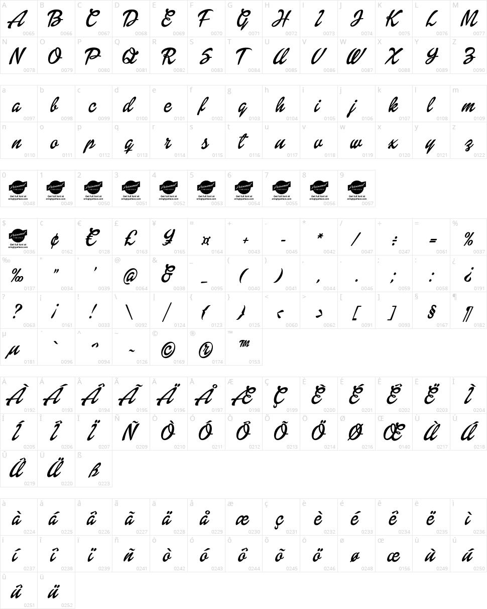 Dollie Script Character Map