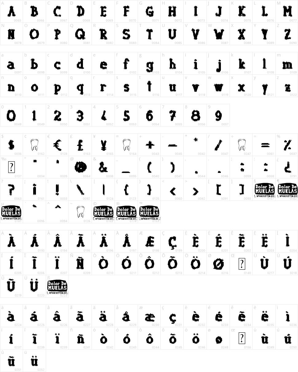 Dolor de Muelas Character Map