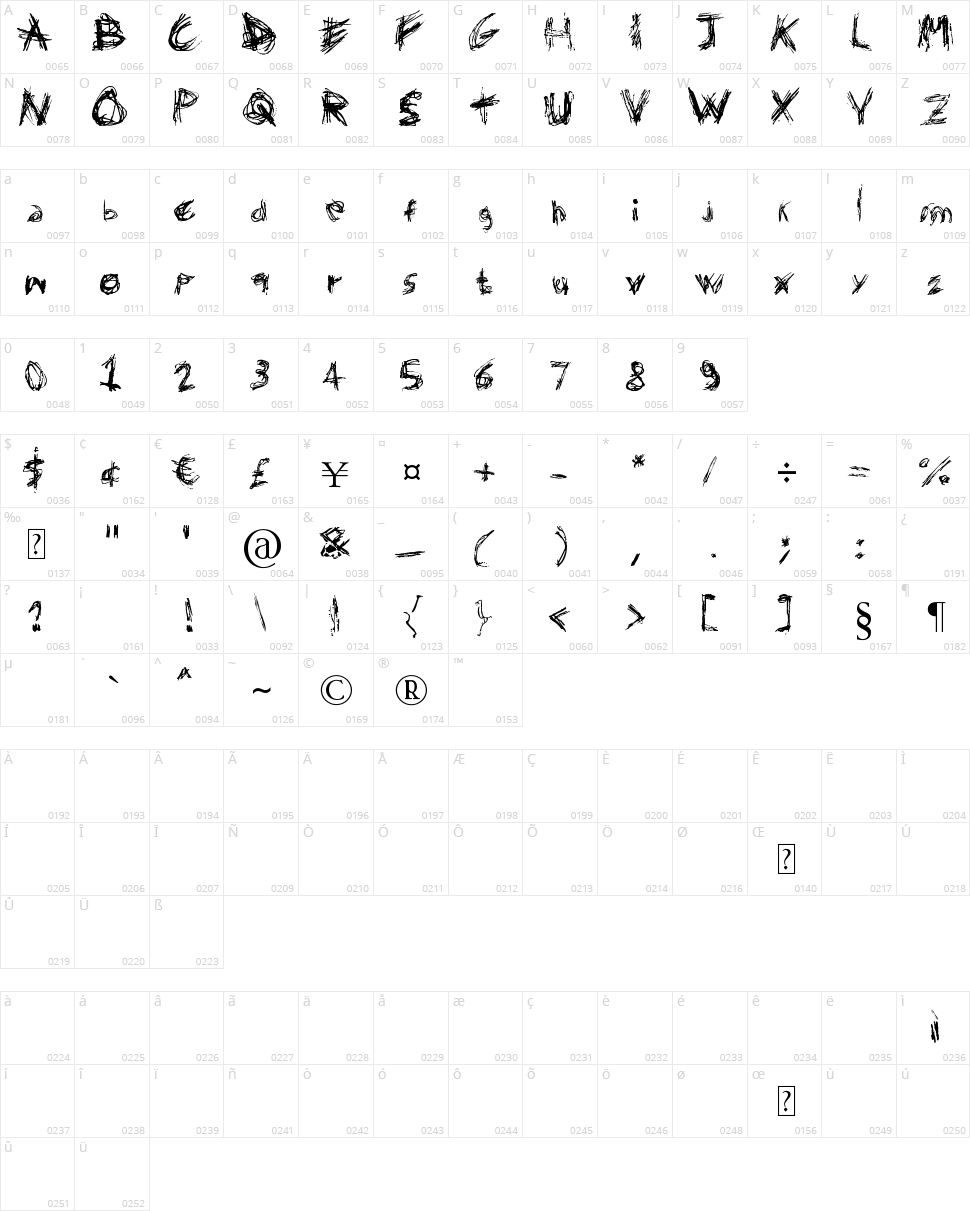 Domenico 128 Character Map