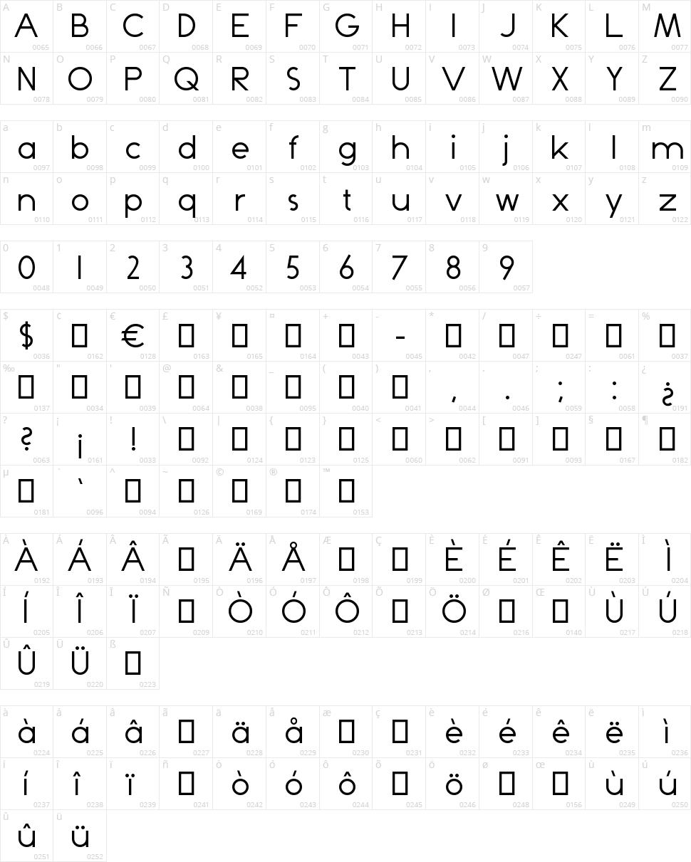 Dominik Character Map