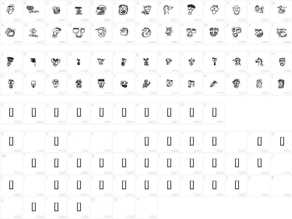Doodle Dudes of Doom Character Map