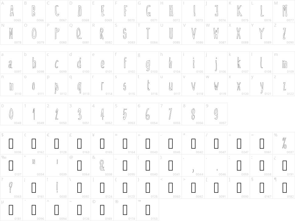 Doozy Character Map