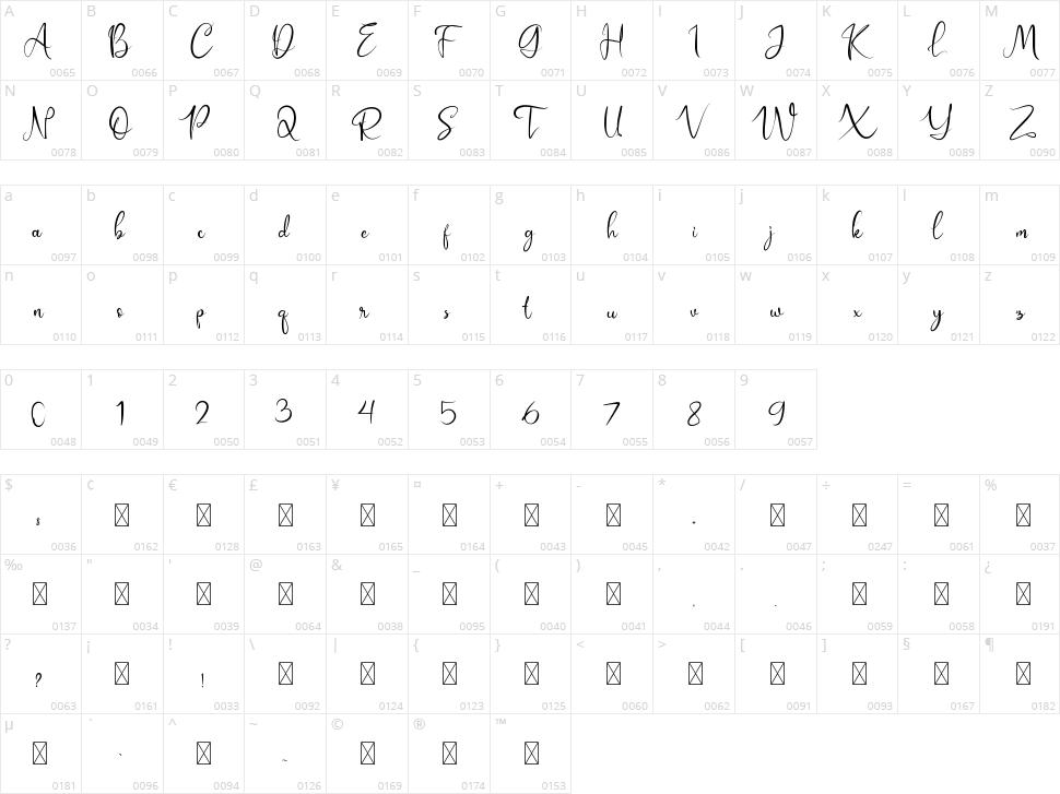 Dorillya Character Map