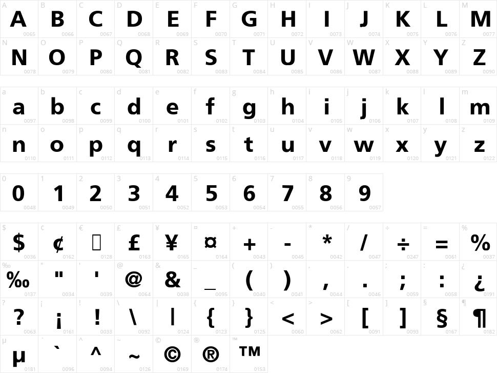 Doris PP Character Map