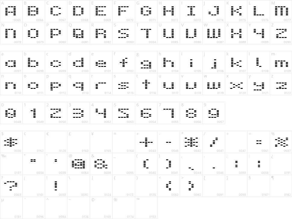 Dot 28 Character Map