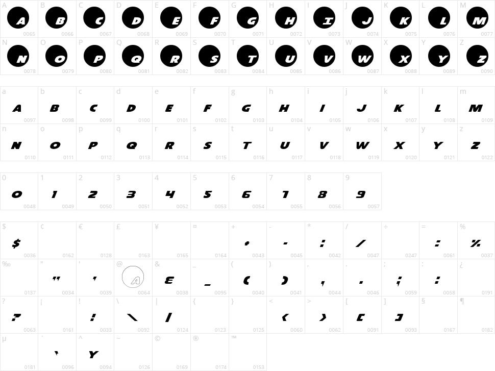 Dot.com Character Map