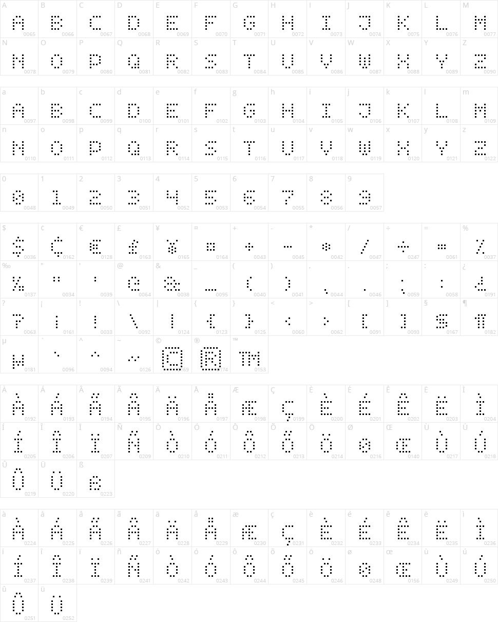 Dot Digital-7 Character Map