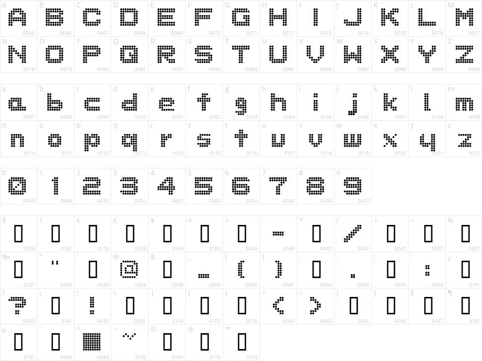 Dot Special + Kana Character Map