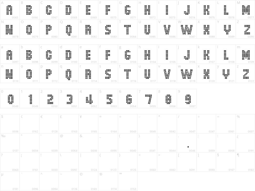 Dot Spot Character Map