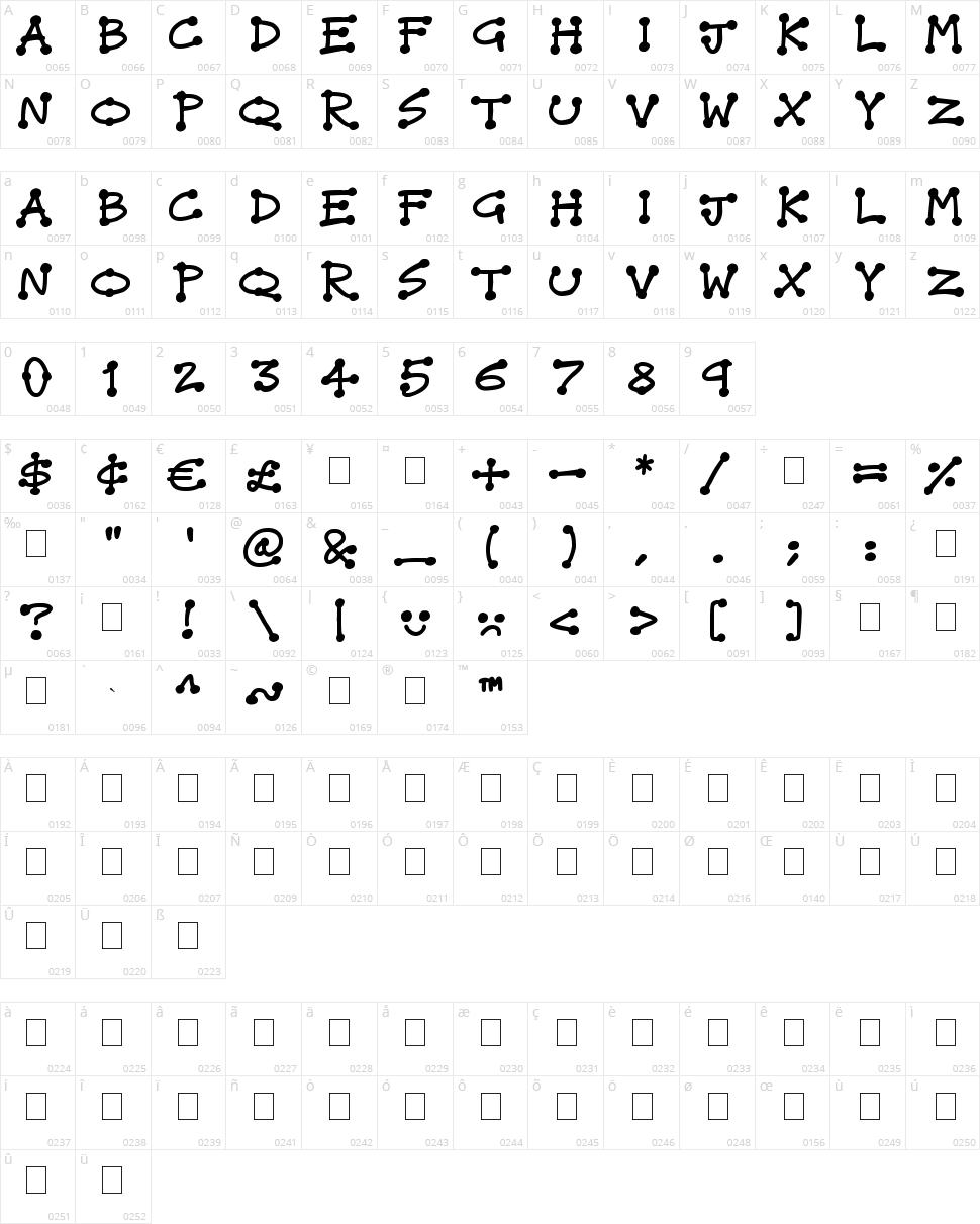 Dot Stick Doodles Character Map