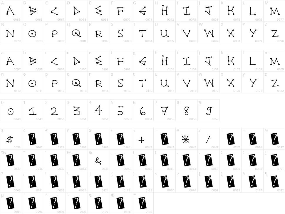 DotLine Character Map