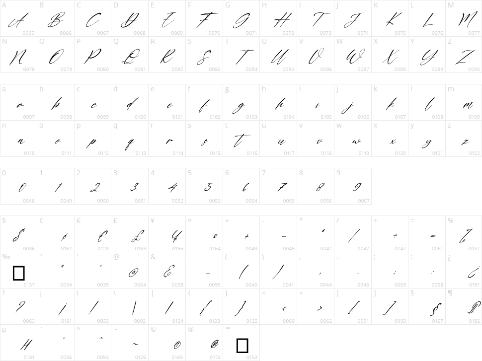 Double Signature Character Map