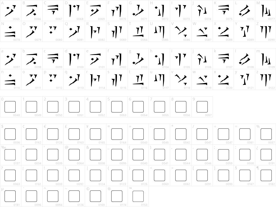 Dovahkiin Character Map