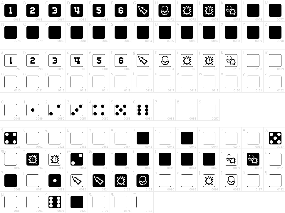 dPoly Block Dice Character Map