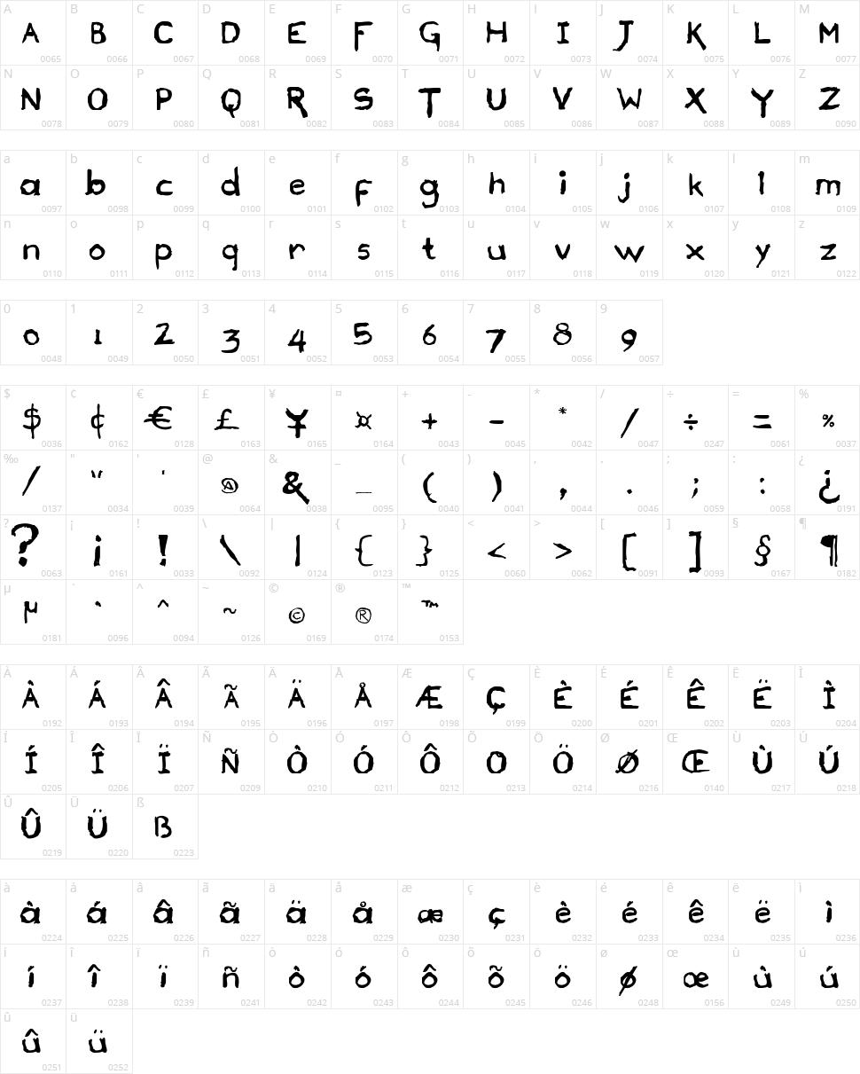 Draconian Character Map