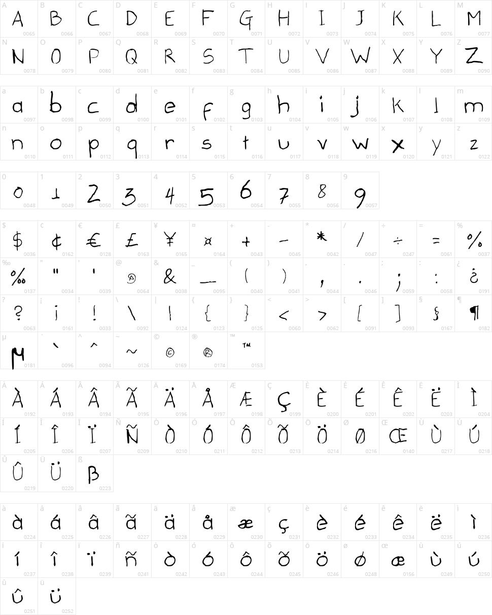 Draconian Mechanical Pencil Character Map