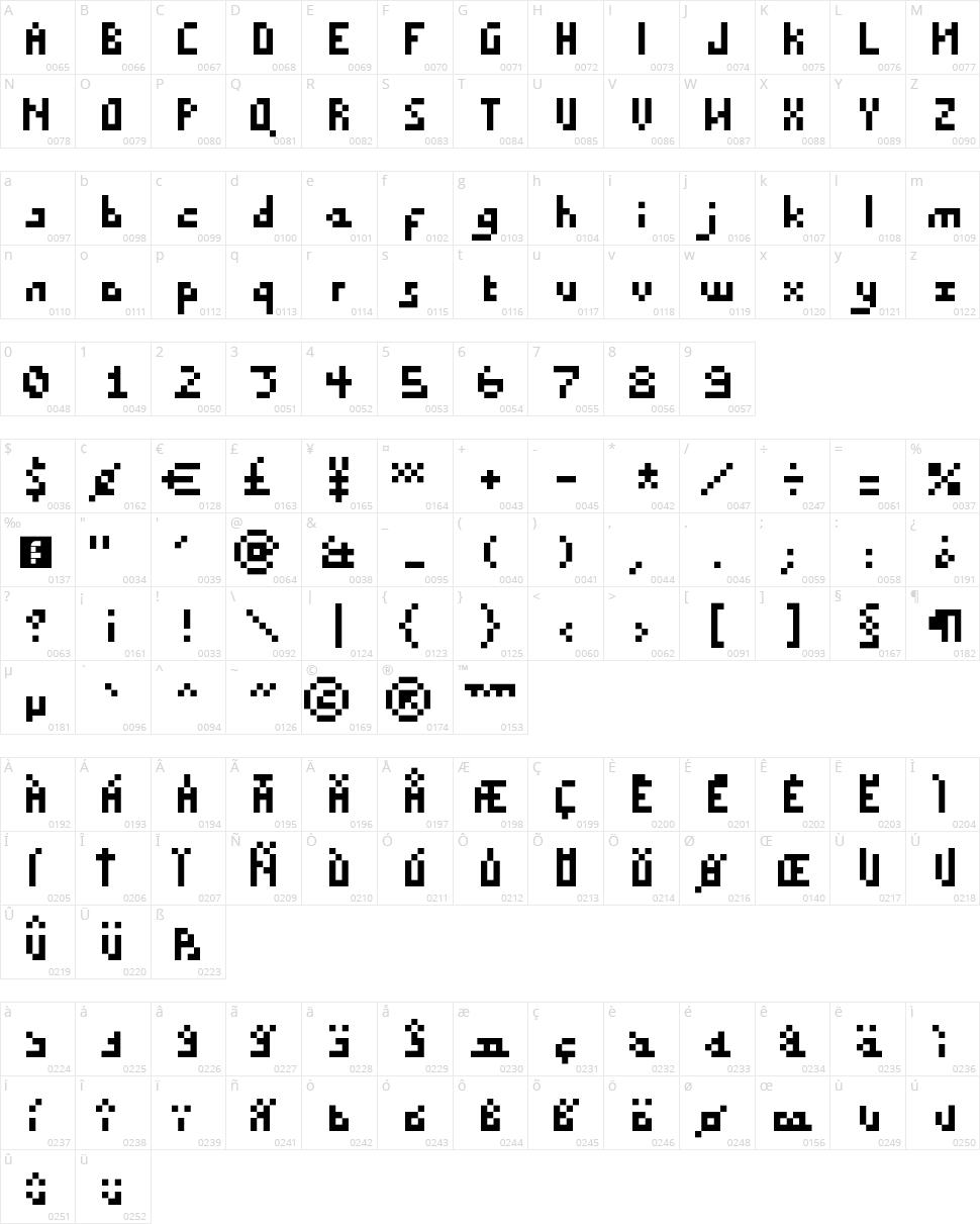 Draconian Pixels Minimal Character Map