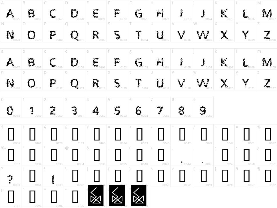 Dragon Character Map