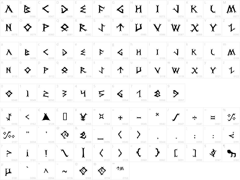 Dragon Order Character Map
